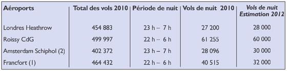 _content-560_140_Tableau-pour-article-IDFE